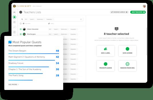Lehrpersonenliste des Classcraft-Administrator-Dashboards und Dashboard für Aufgabenbeliebtheit