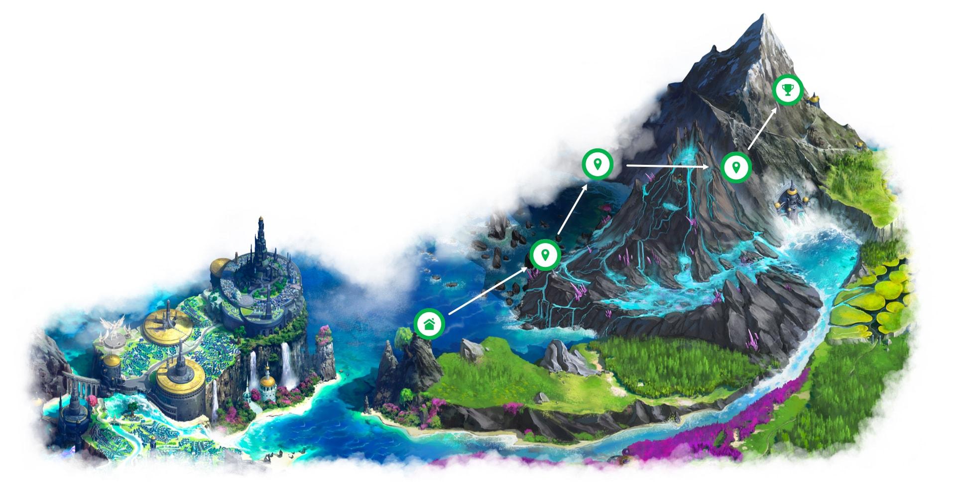 Classcraft quest background
