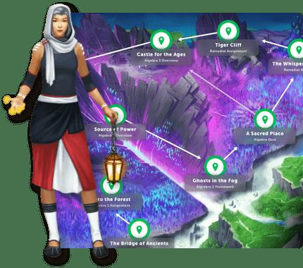 Sanador de Classcraft sobre el mapa de la misión con los nombres de las tareas sobre él